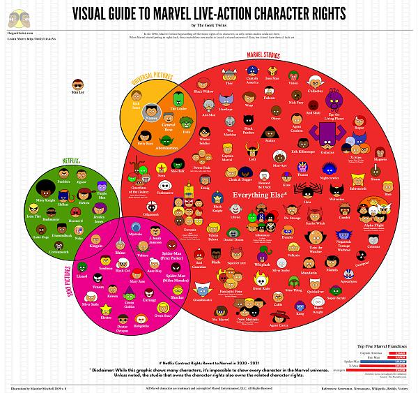 Click image for larger version.  Name:marvel-rights-v8-2250x2109.jpg Views:8 Size:84.2 KB ID:16279